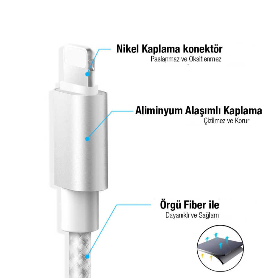 İphone Şarj Kablosu - Üstün Deji Kalitesiyle 5 5S 6 6S 7 7S 8 8 PLUS X
